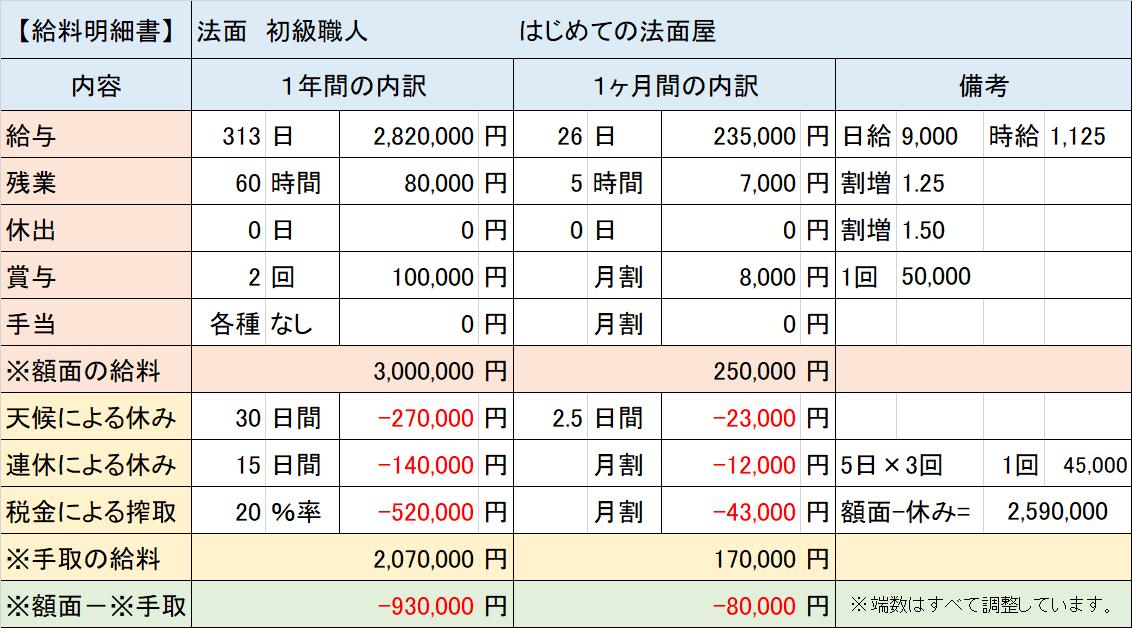 f:id:panboku409:20210226180018p:plain