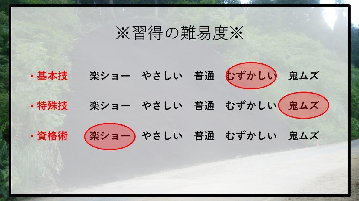 f:id:panboku409:20210226180332j:plain