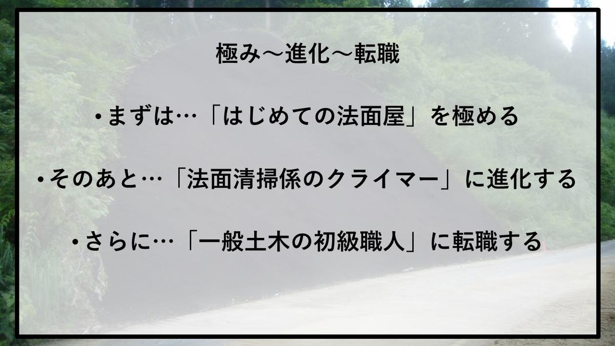 f:id:panboku409:20210226180401j:plain