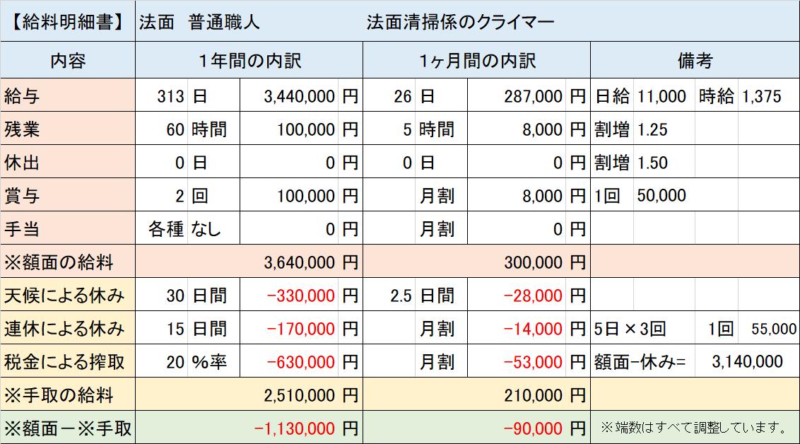 f:id:panboku409:20210226184513p:plain
