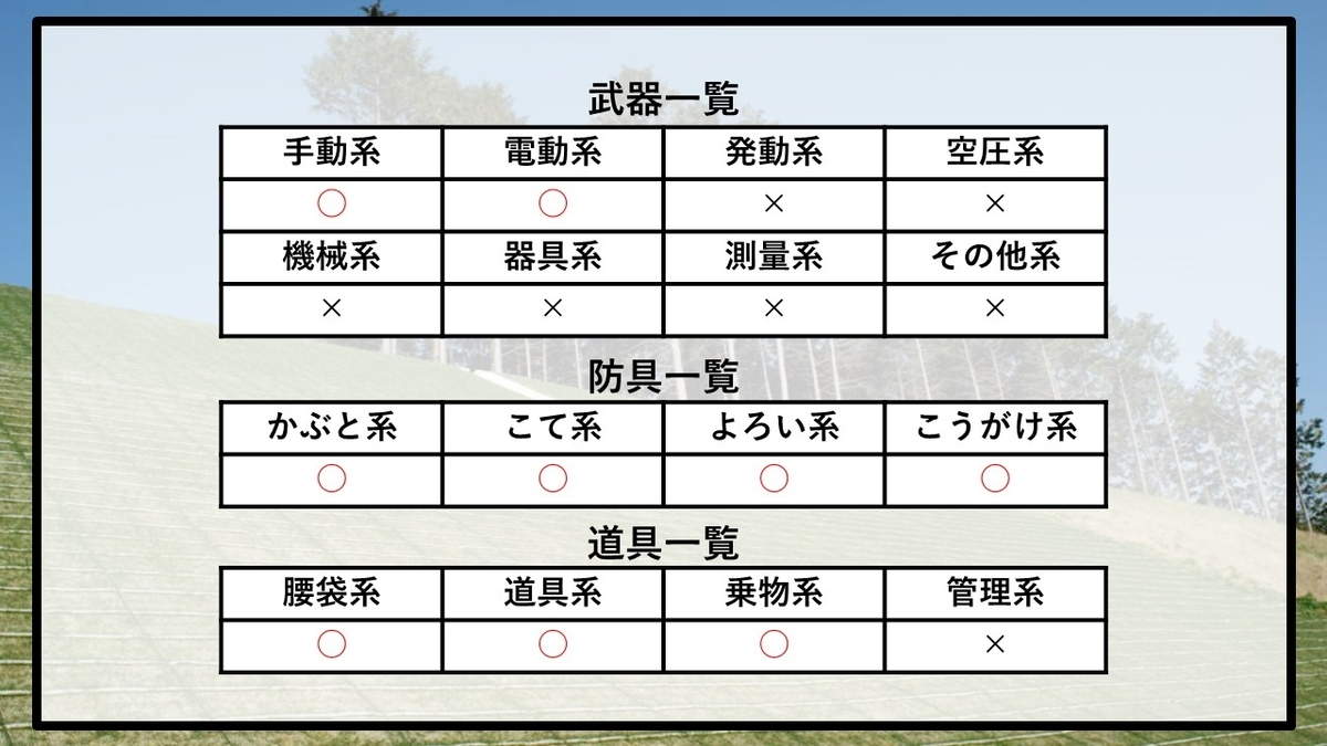 f:id:panboku409:20210226184611j:plain