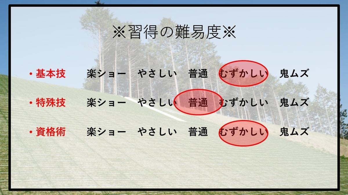 f:id:panboku409:20210226184632j:plain