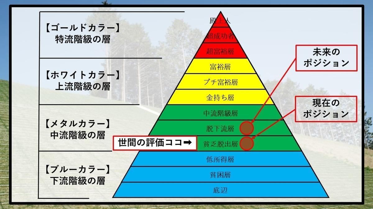 f:id:panboku409:20210226184646j:plain