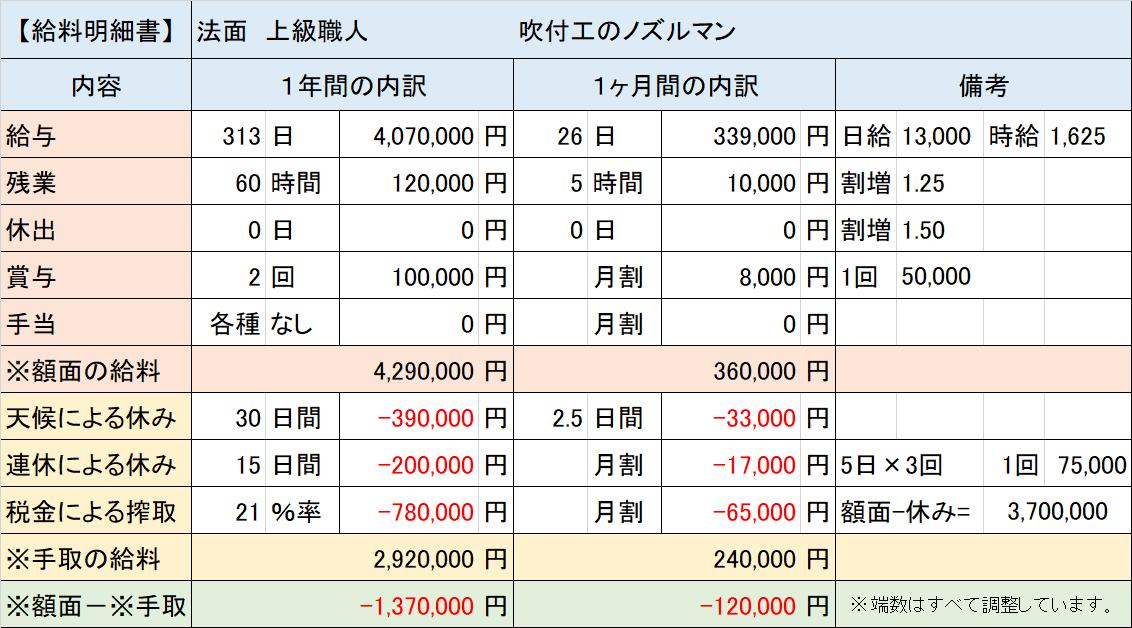 f:id:panboku409:20210227182244p:plain