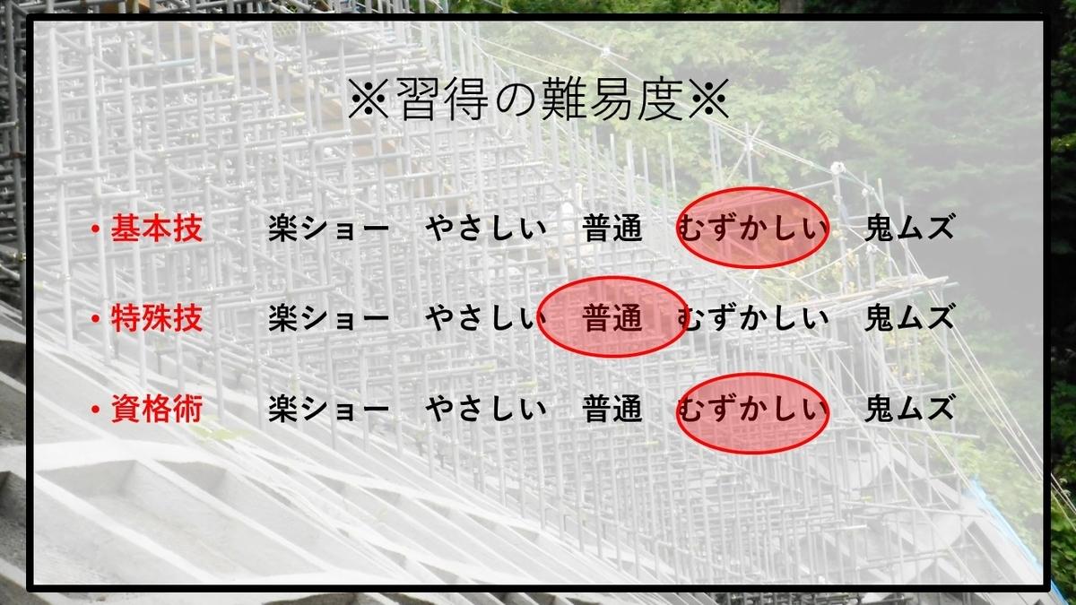f:id:panboku409:20210227182350j:plain