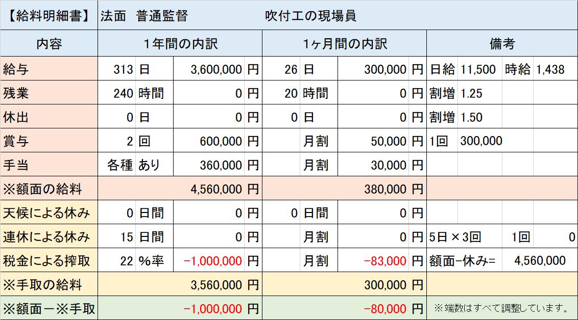 f:id:panboku409:20210228103540p:plain