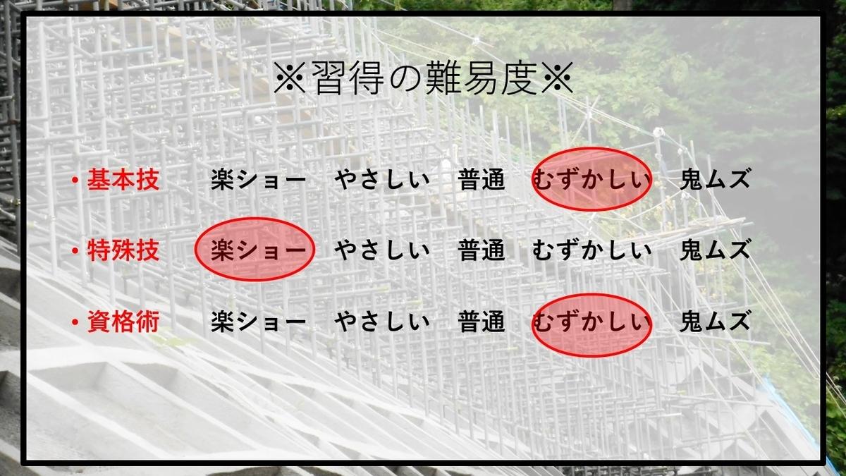 f:id:panboku409:20210228103623j:plain