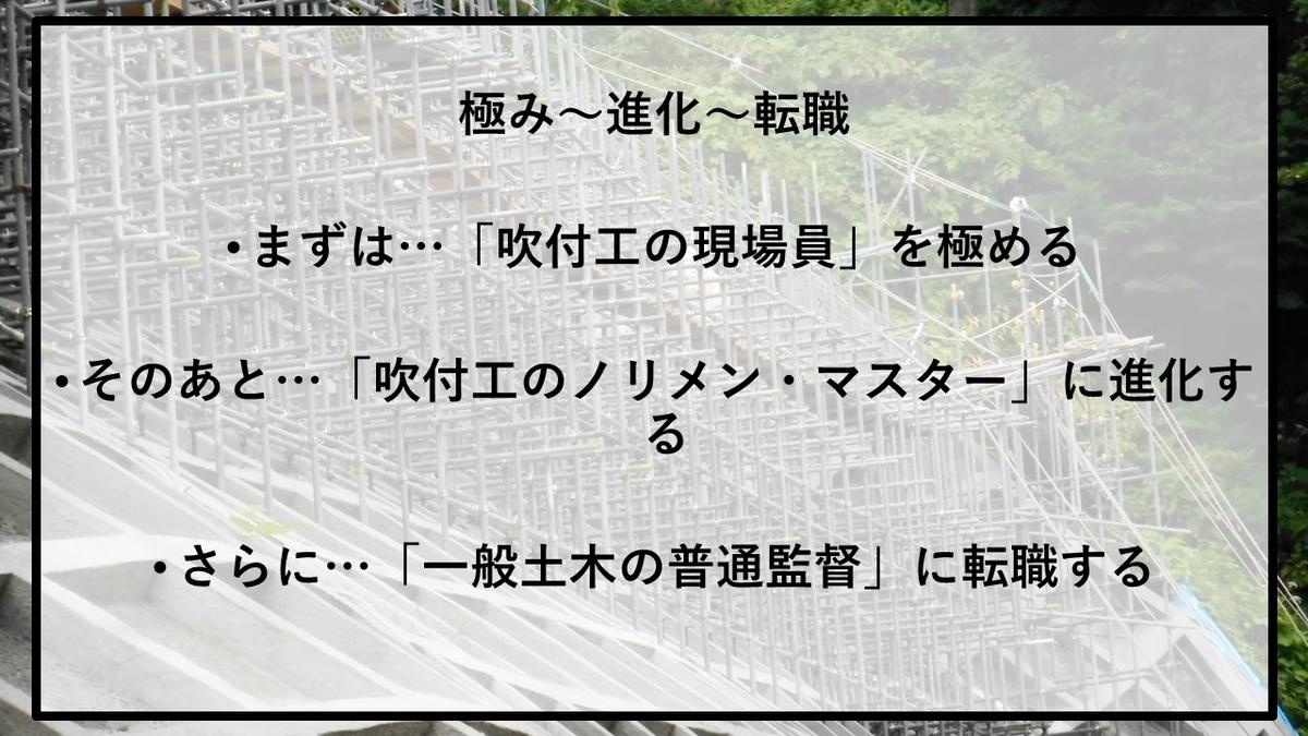 f:id:panboku409:20210228103656j:plain