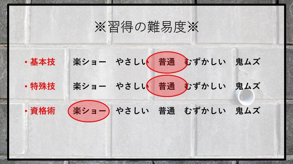 f:id:panboku409:20210228110732j:plain