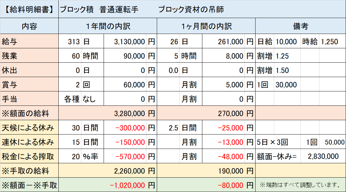 f:id:panboku409:20210228112856p:plain