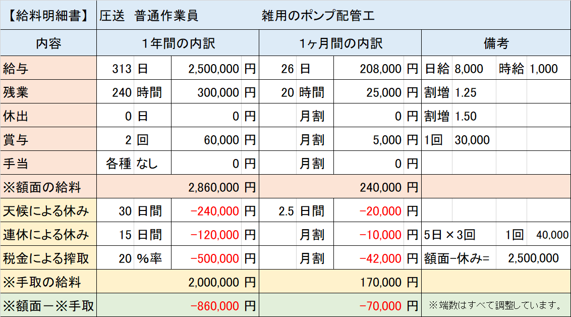 f:id:panboku409:20210228140350p:plain