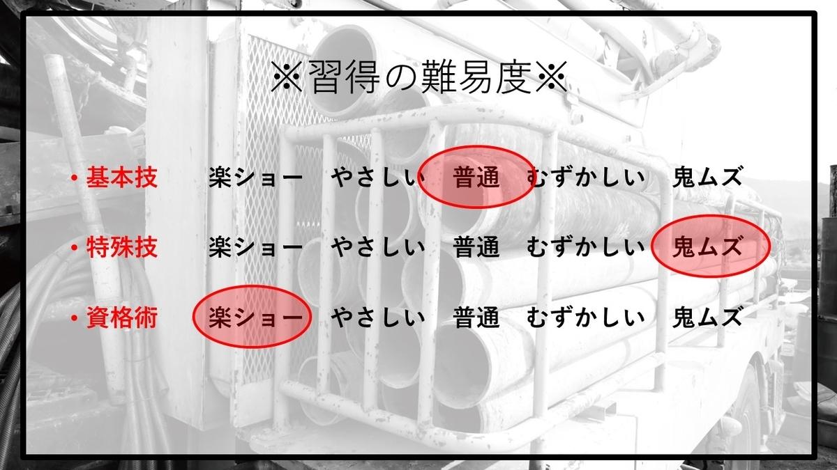 f:id:panboku409:20210228140518j:plain