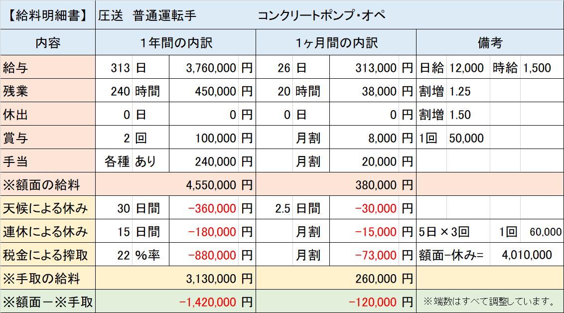 f:id:panboku409:20210301200836p:plain