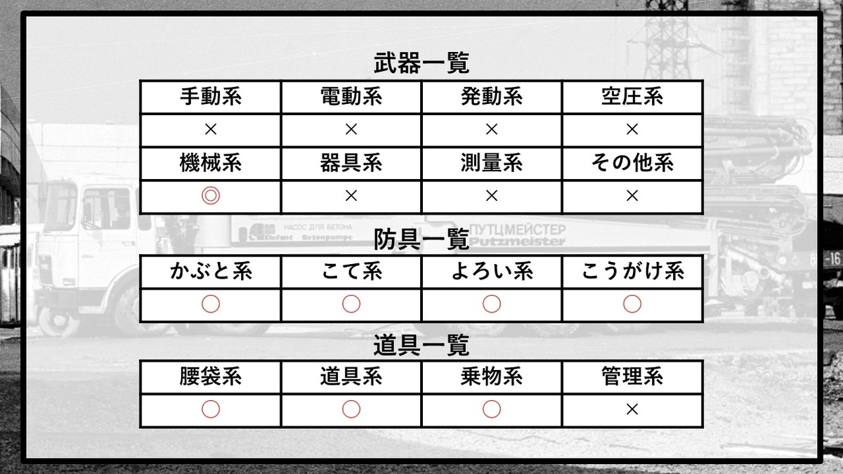 f:id:panboku409:20210301200905j:plain