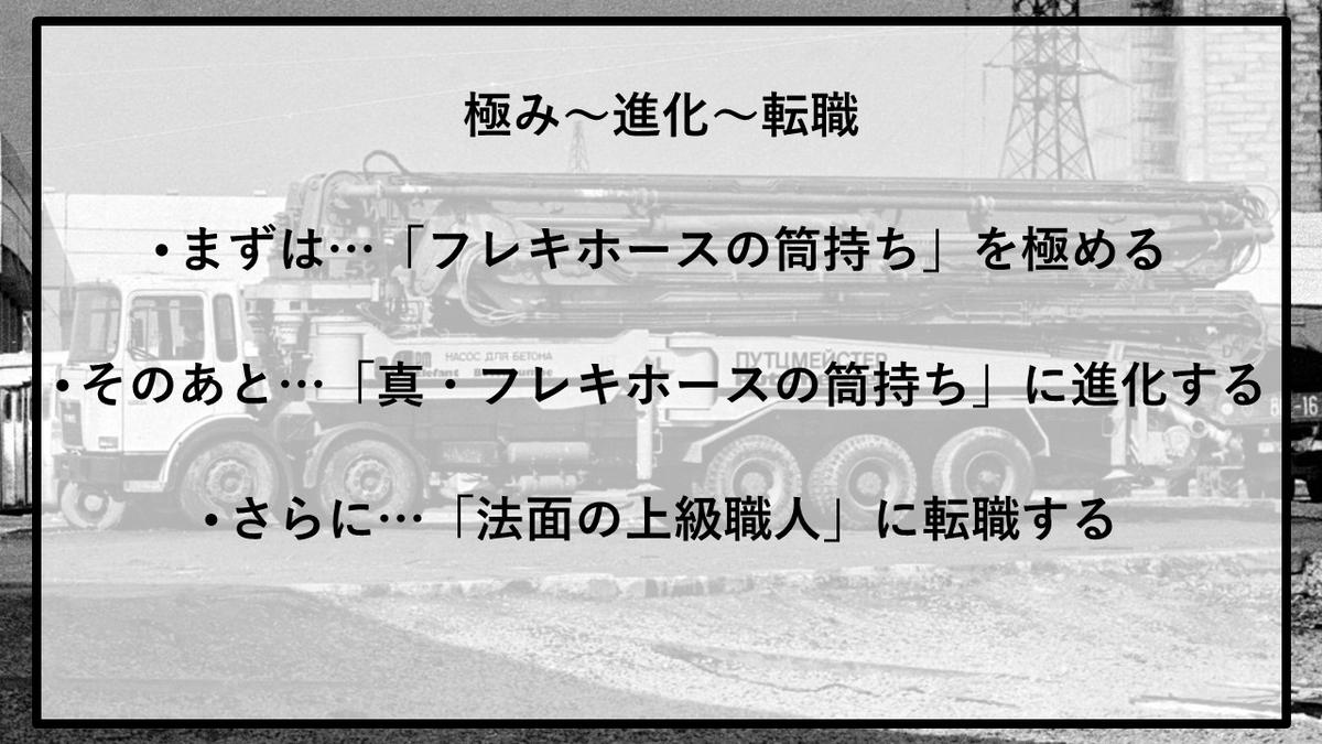 f:id:panboku409:20210302194648j:plain