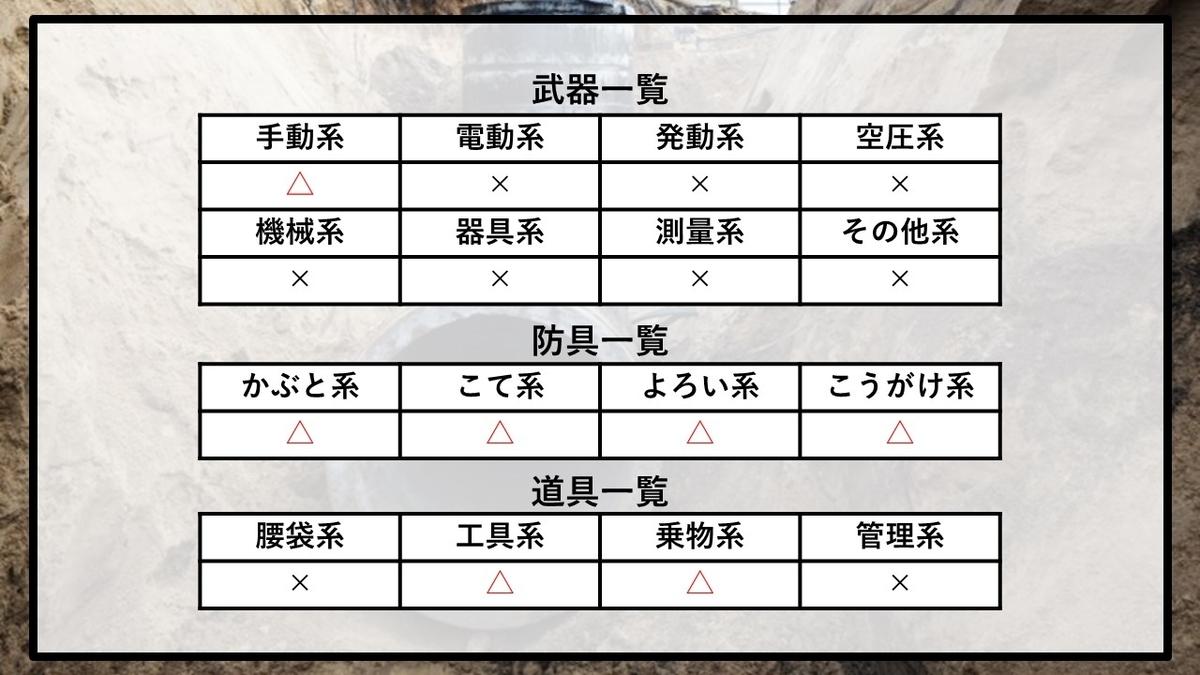 f:id:panboku409:20210304105235j:plain