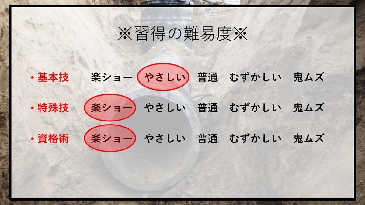 f:id:panboku409:20210304105251j:plain