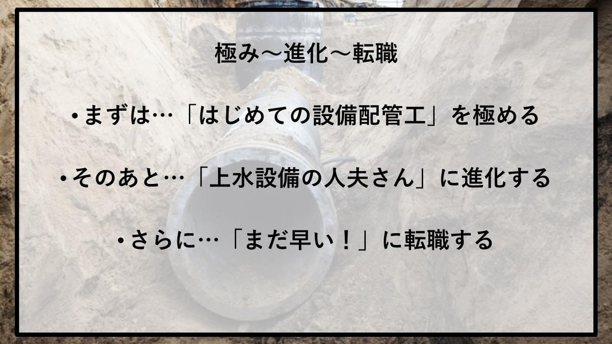 f:id:panboku409:20210304105320j:plain