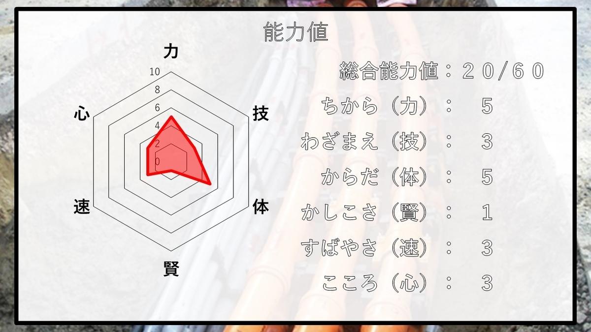 f:id:panboku409:20210305190230j:plain