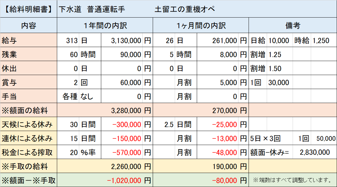 f:id:panboku409:20210306183818p:plain