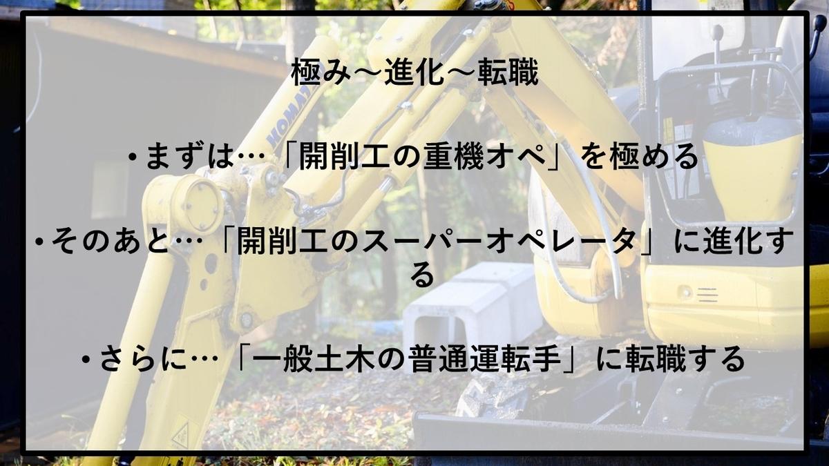 f:id:panboku409:20210306184013j:plain