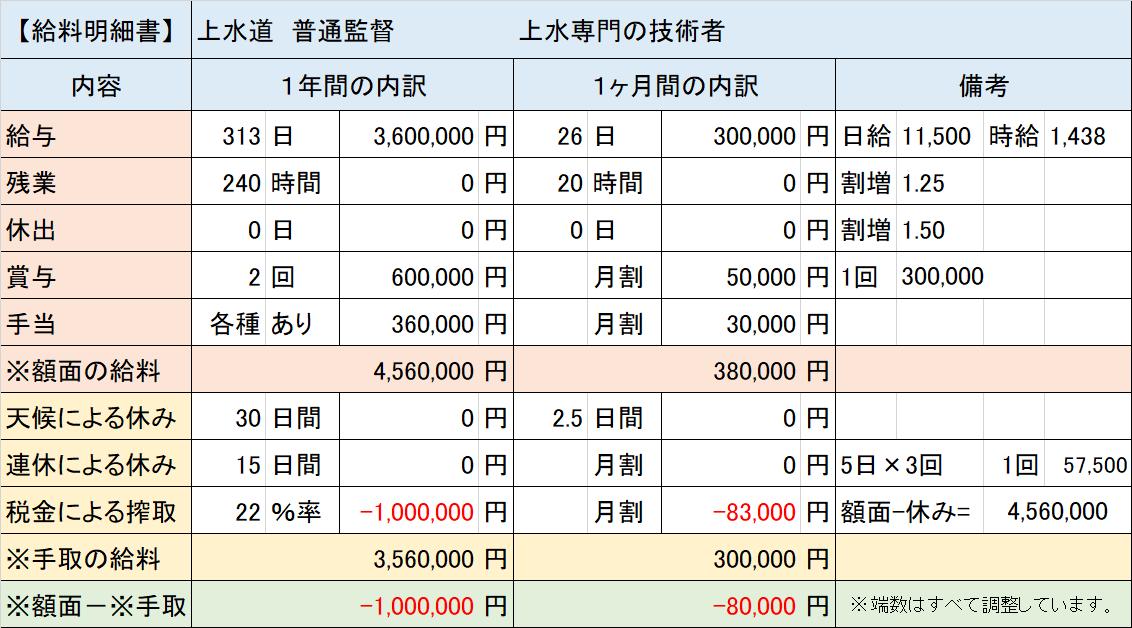 f:id:panboku409:20210308195803p:plain