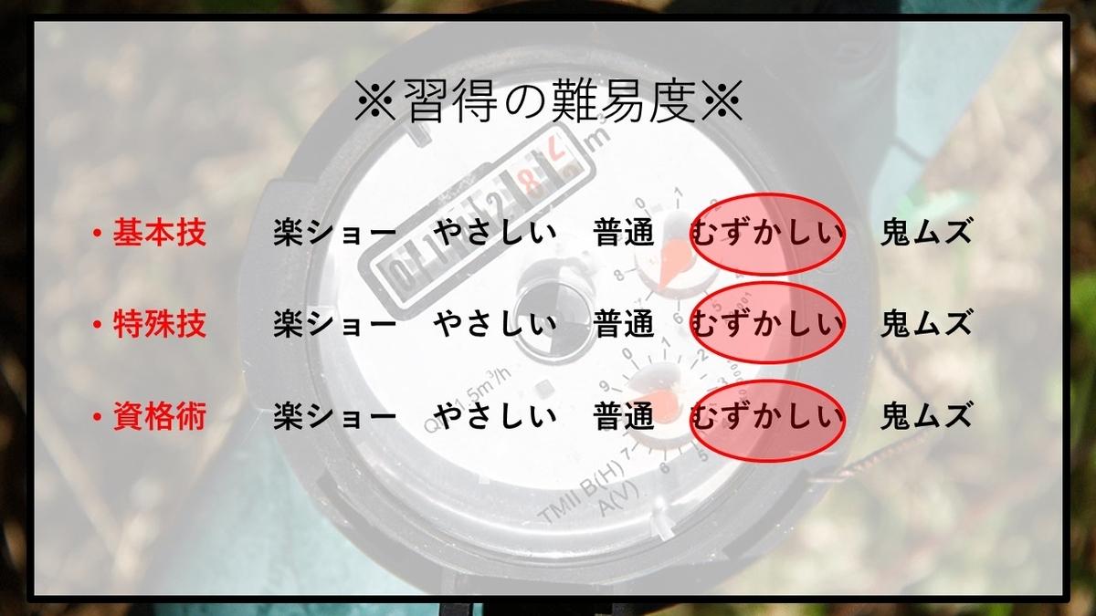 f:id:panboku409:20210308200016j:plain