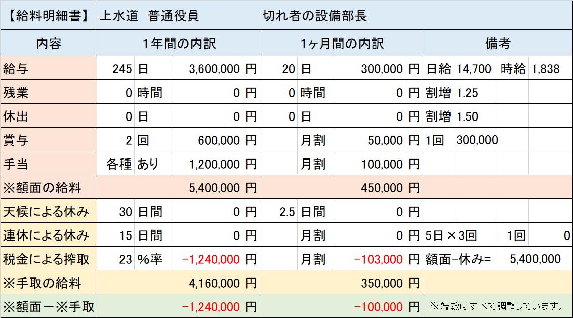 f:id:panboku409:20210309190352p:plain