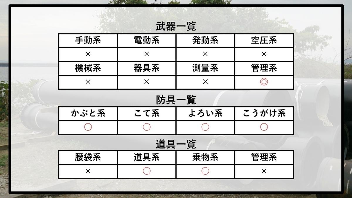 f:id:panboku409:20210309190445j:plain