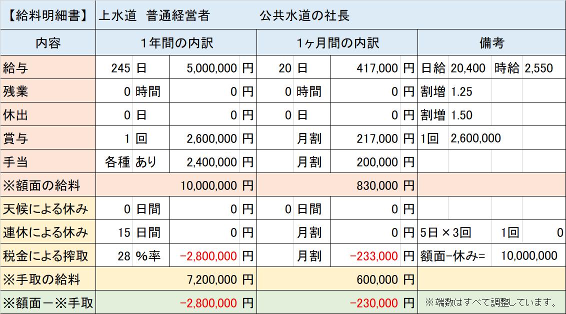 f:id:panboku409:20210310184110p:plain