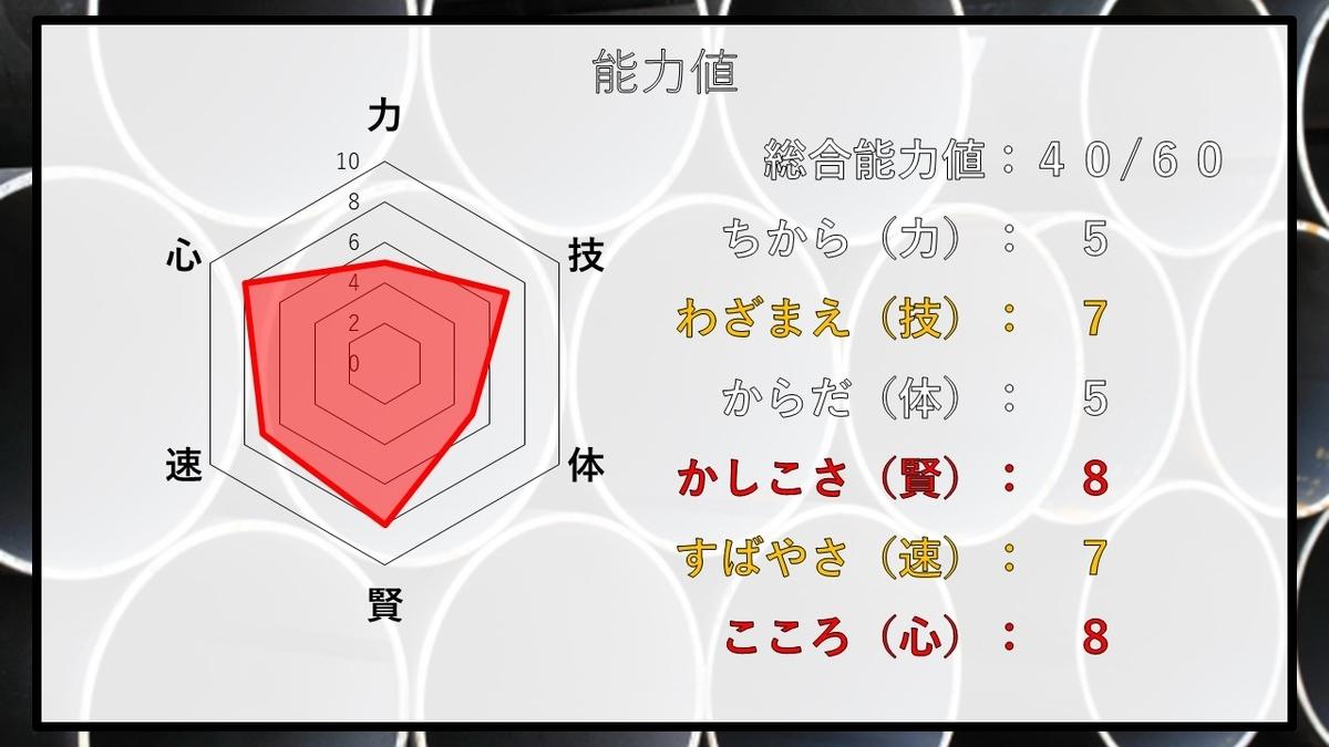 f:id:panboku409:20210310184227j:plain