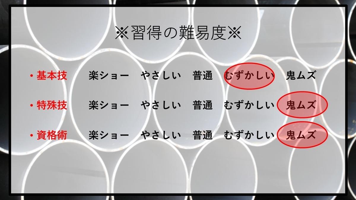 f:id:panboku409:20210310190958j:plain