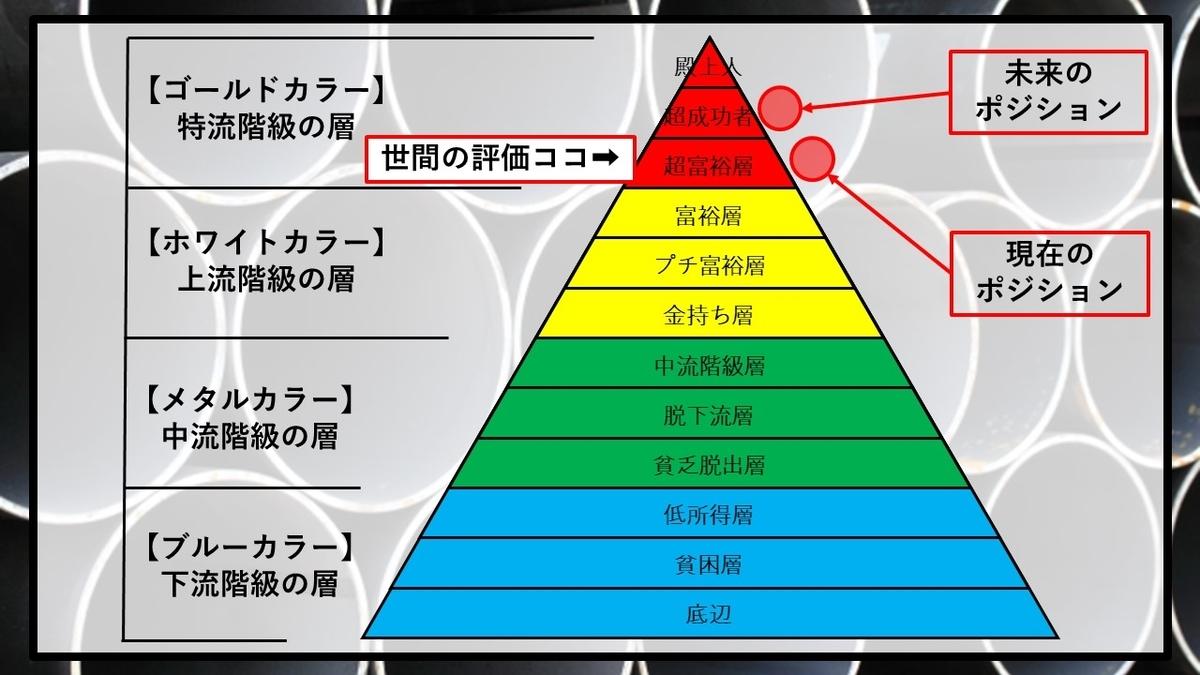 f:id:panboku409:20210310191012j:plain