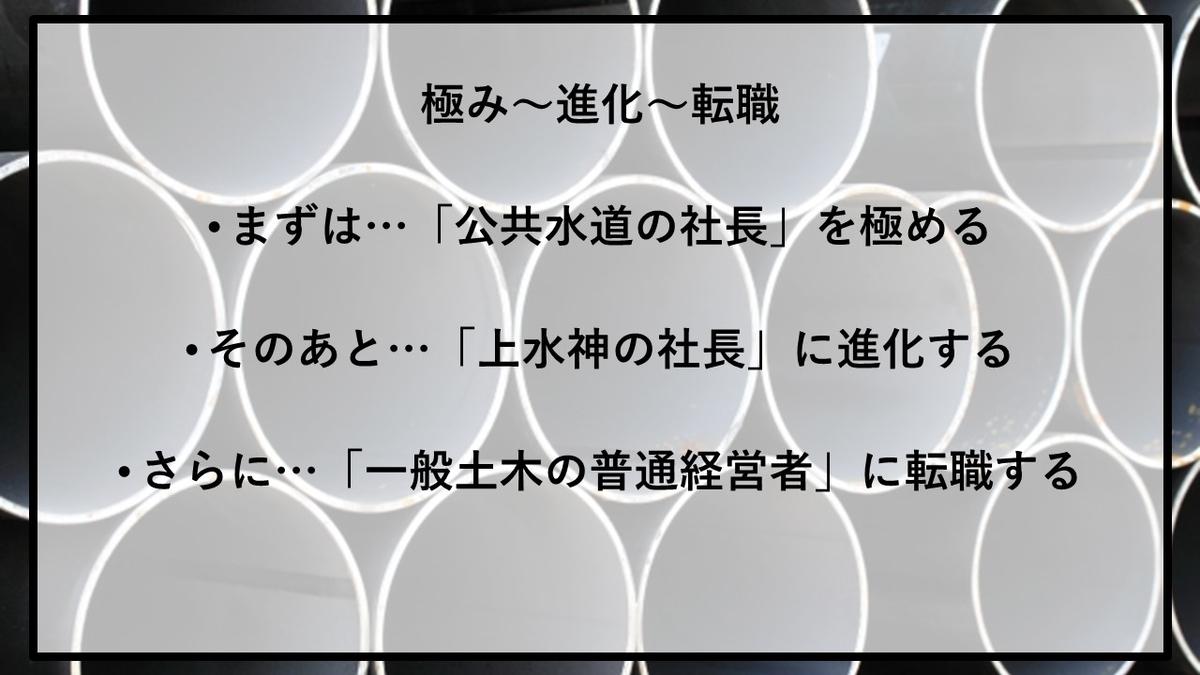 f:id:panboku409:20210310191023j:plain