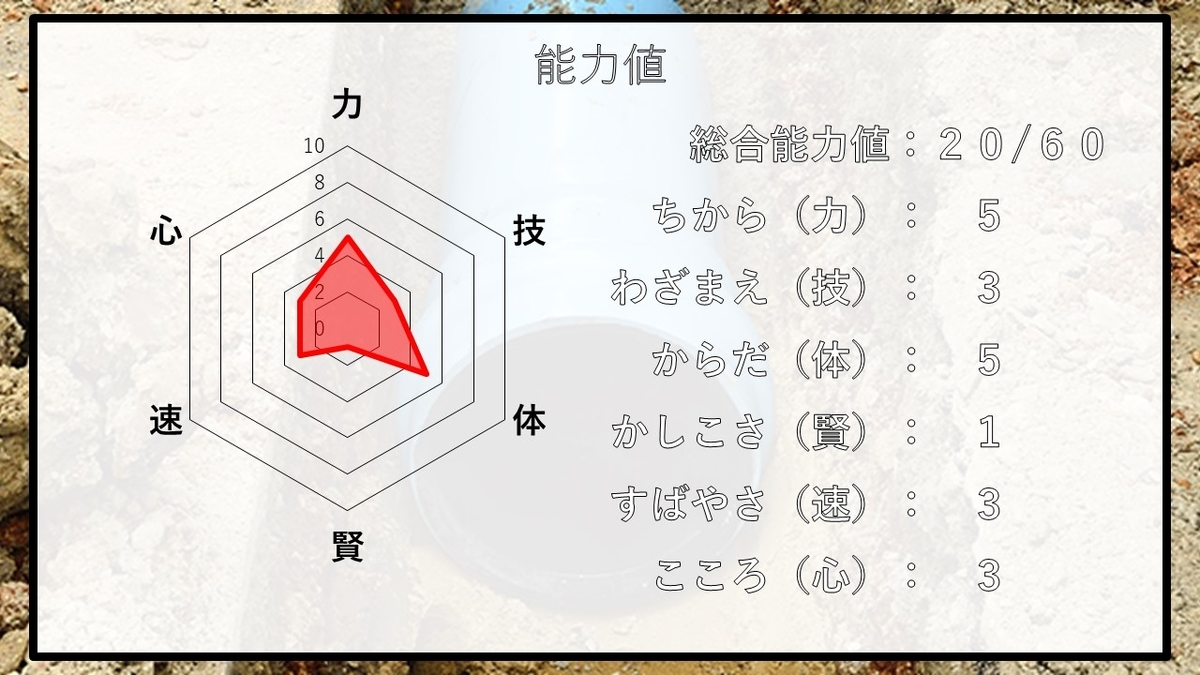 f:id:panboku409:20210311210645j:plain