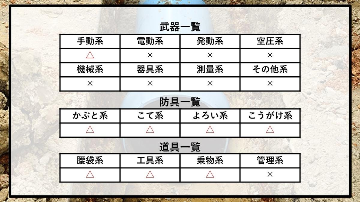 f:id:panboku409:20210311210657j:plain
