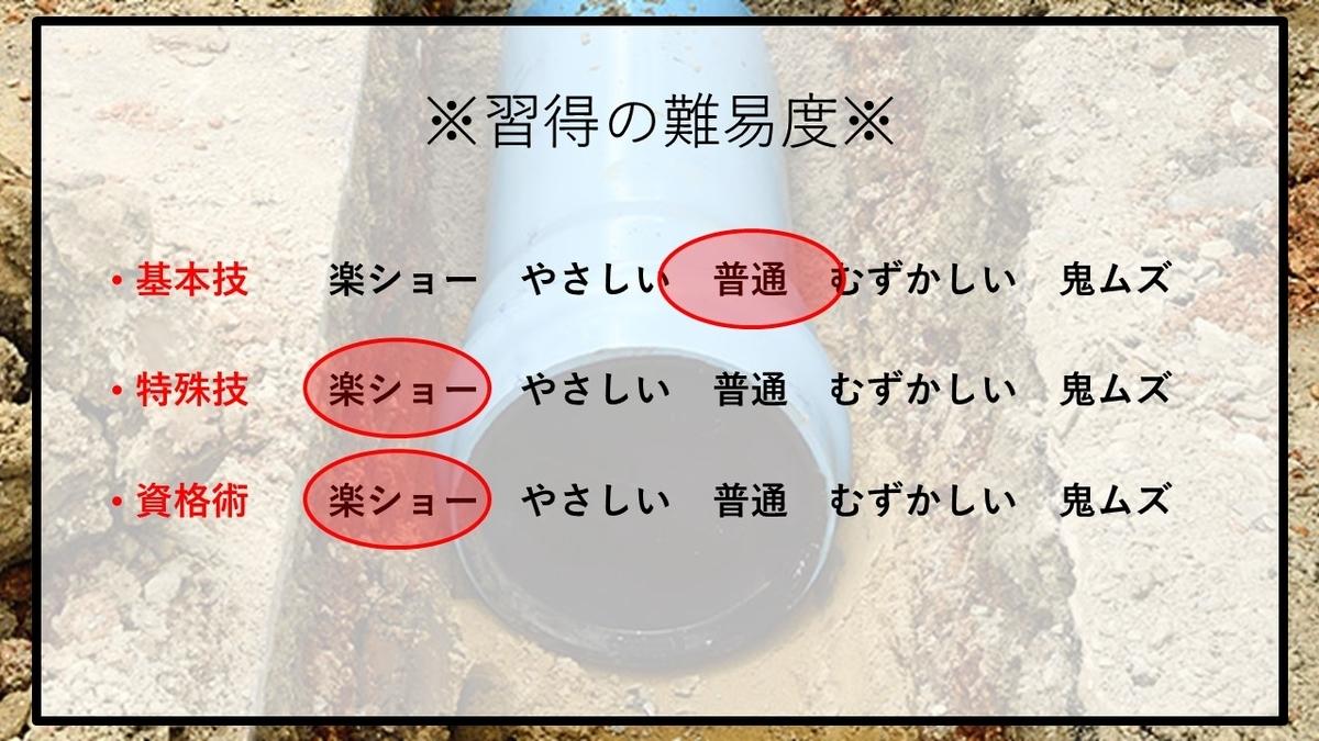 f:id:panboku409:20210311210711j:plain