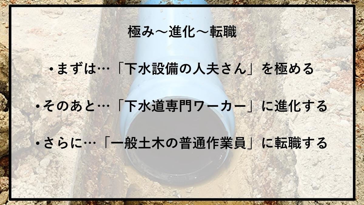 f:id:panboku409:20210311210746j:plain