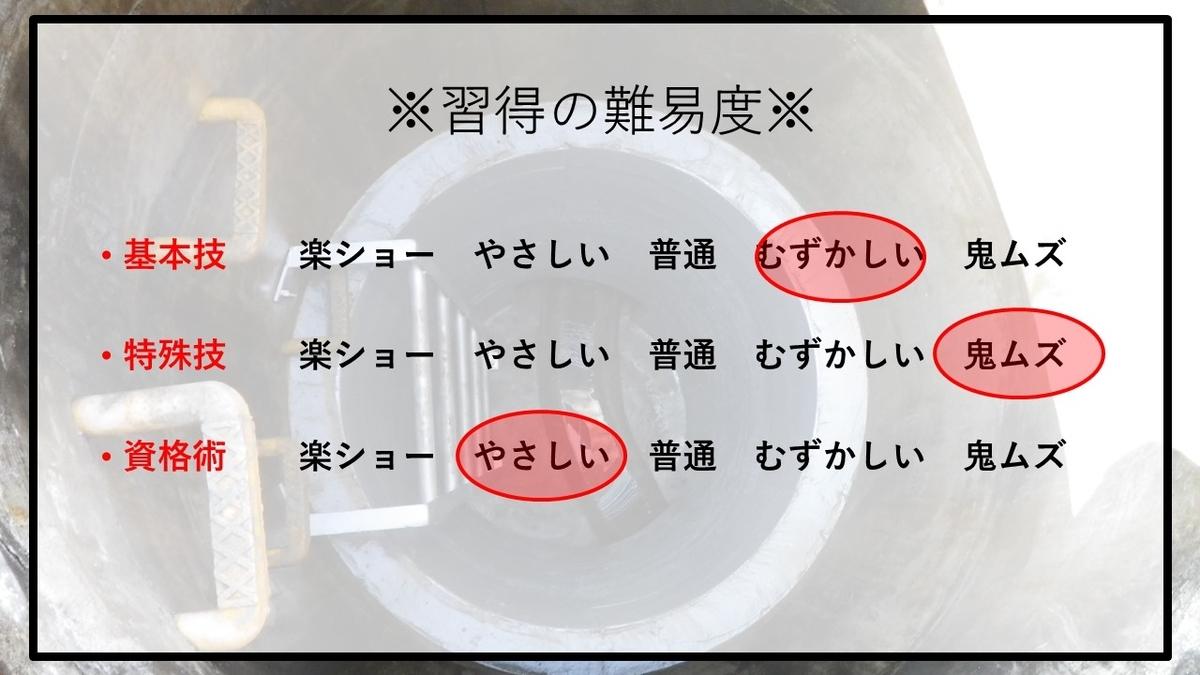 f:id:panboku409:20210313184956j:plain