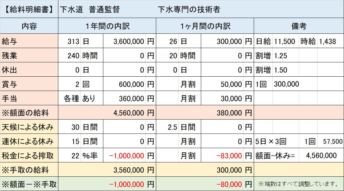 f:id:panboku409:20210315184342p:plain