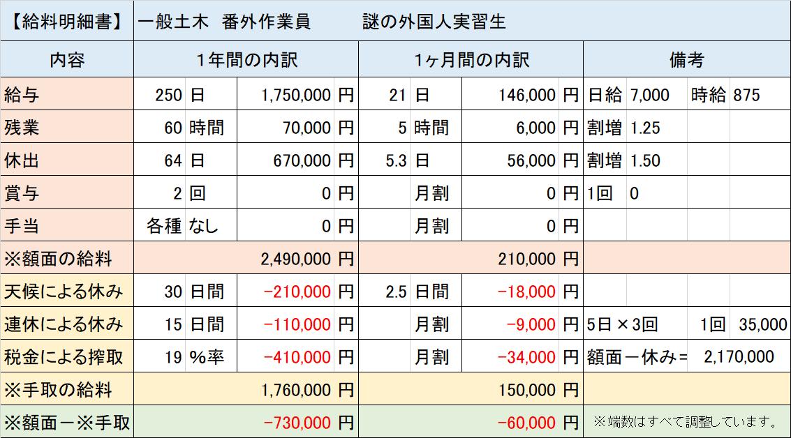 f:id:panboku409:20210315190325p:plain