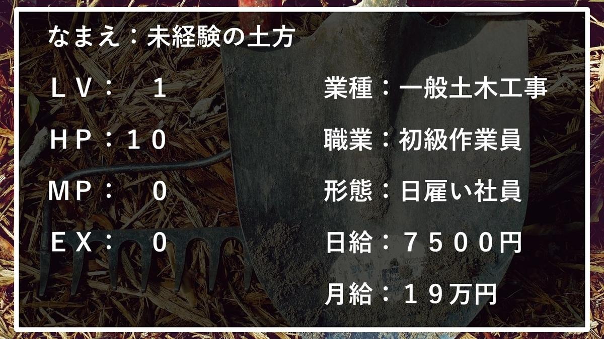 f:id:panboku409:20210315191246j:plain
