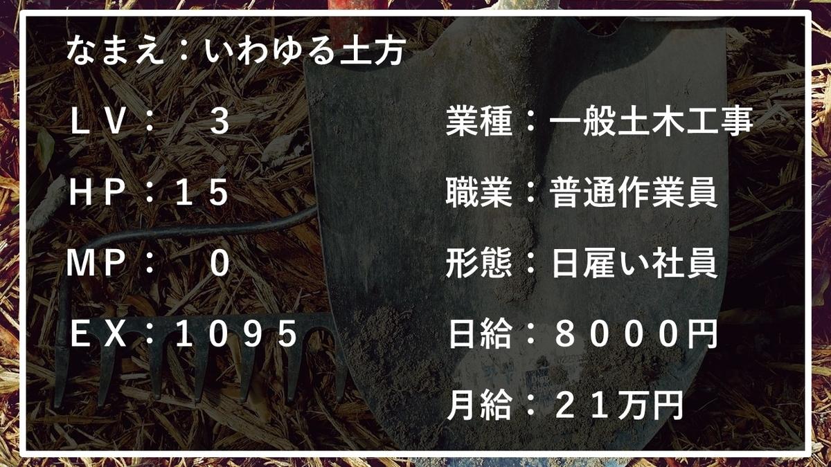 f:id:panboku409:20210316183307j:plain