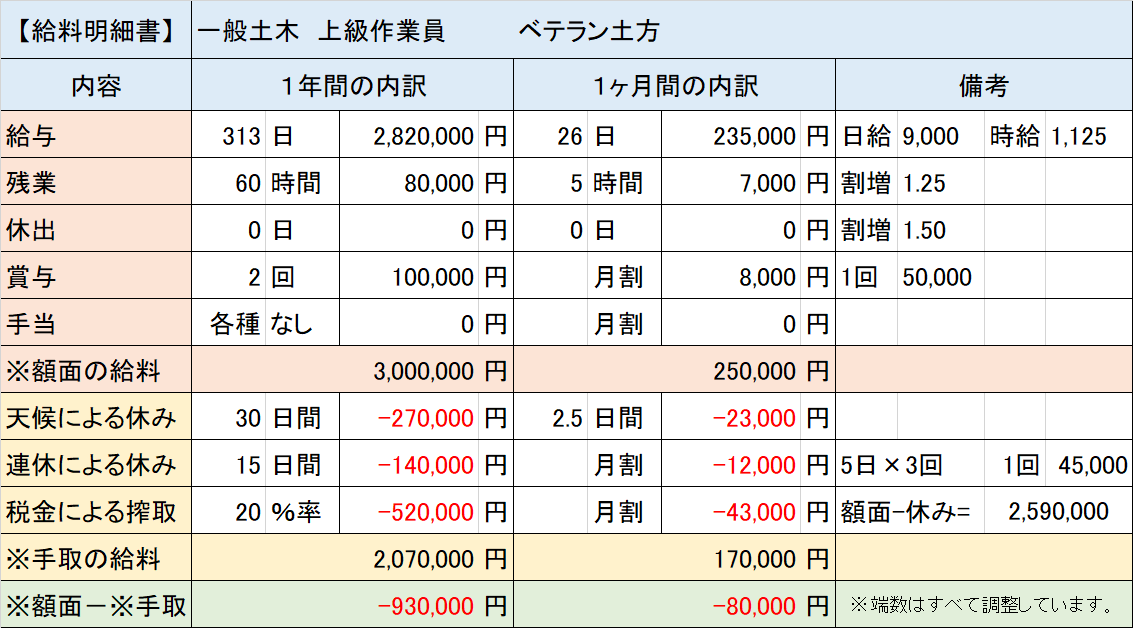 f:id:panboku409:20210316183937p:plain