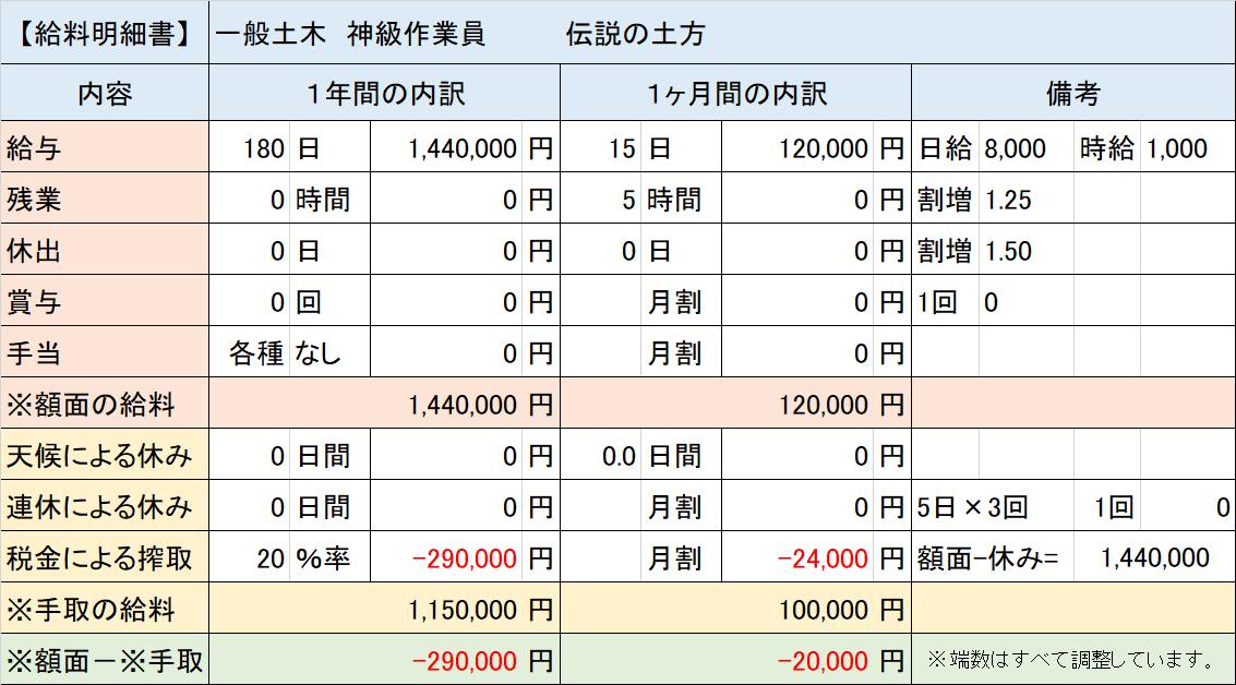 f:id:panboku409:20210316184255p:plain