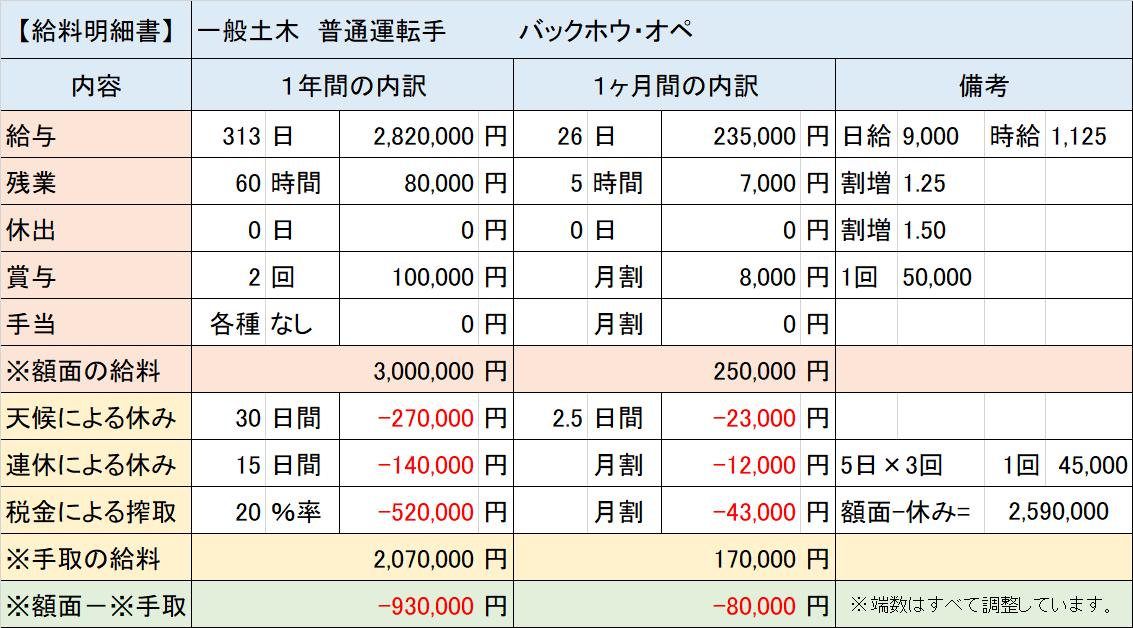 f:id:panboku409:20210316190124p:plain