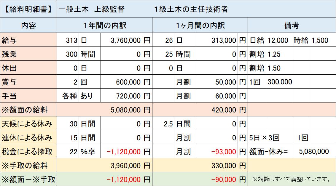 f:id:panboku409:20210317195200p:plain