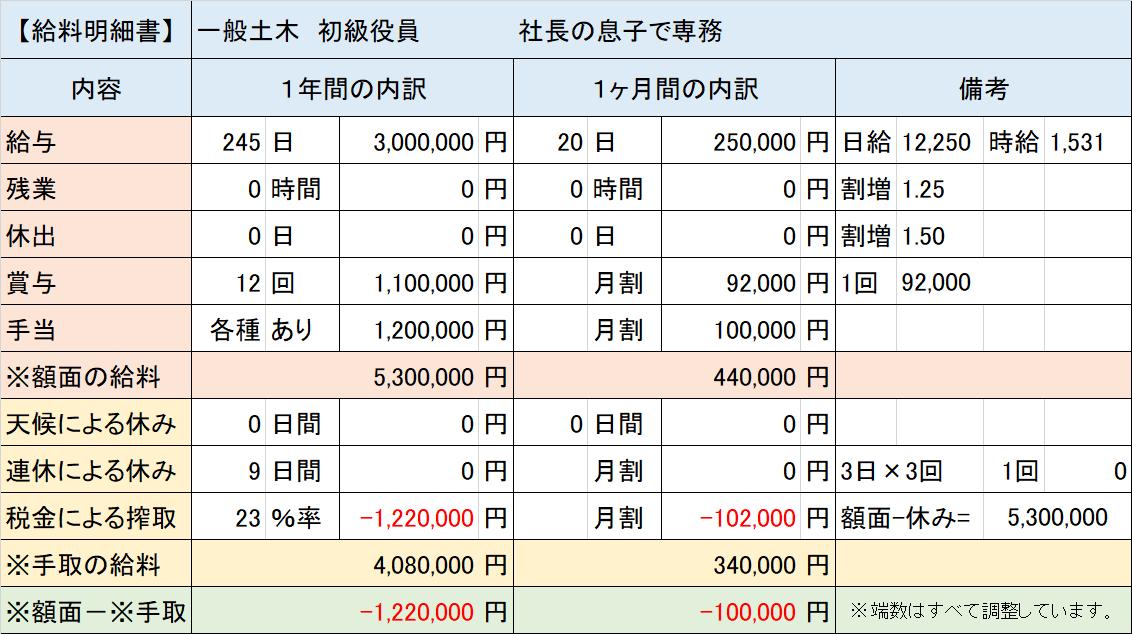 f:id:panboku409:20210320183626p:plain