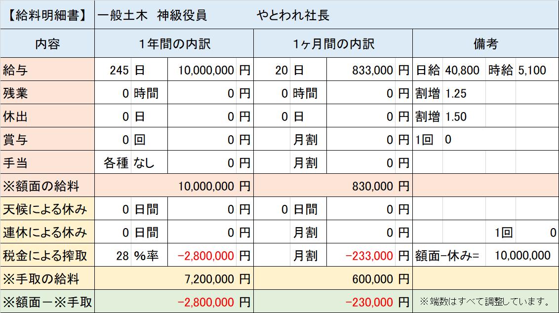 f:id:panboku409:20210320185410p:plain