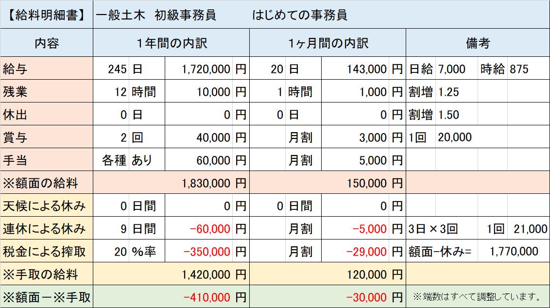 f:id:panboku409:20210321183020p:plain